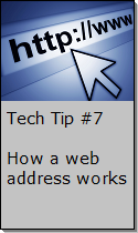 How a web address works